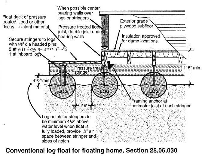 Log house framing techniques ehow log cabin construction for Log cabin construction methods